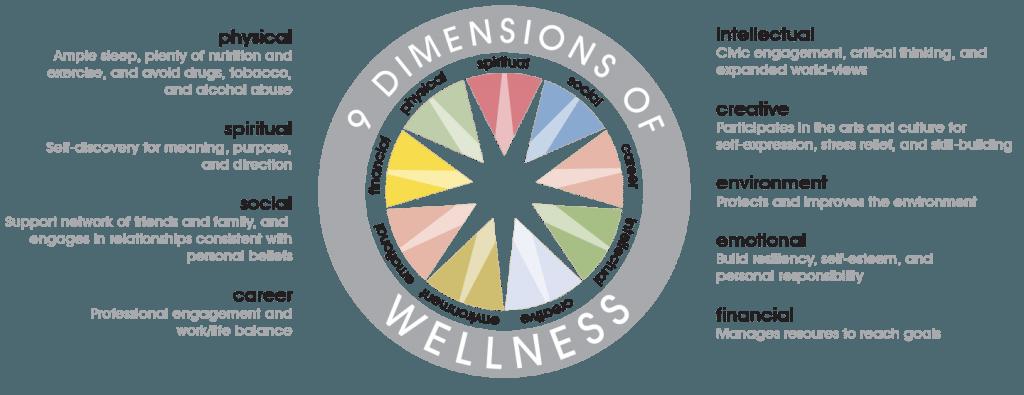 2016-12-15-9-dimensions